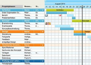 Screenshot Tom's Planner